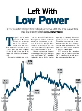 Money Today -Money Today-April 2014