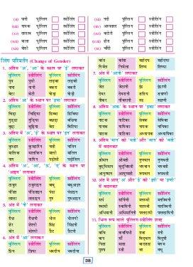 Naveen Hindi Vyavharik Vyakaran Tatha Rachna Bhaag-6-For Class-6