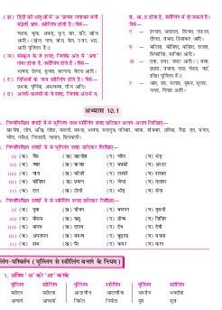 Naveen Hindi Vyavharik Vyakaran Tatha Rachna Bhaag-8-For Class-8