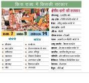 Rajasthan Diary-Rajasthan Diary November 2014