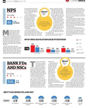 The Economic Times Magazine-20150105_ET-Wealth
