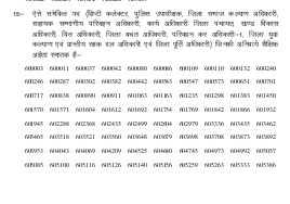 IAS-PCS-Uttarakhand PCS Prelims 2012: Result Declared