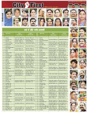 Lucknow Hindi ePaper, Lucknow Hindi Newspaper - InextLive-08.07.12