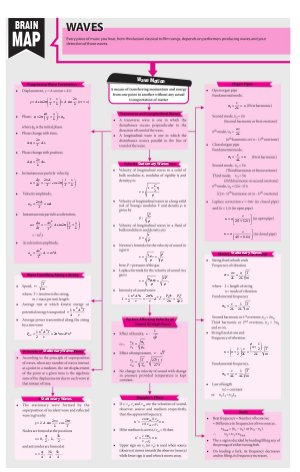Physics For You-April 2015