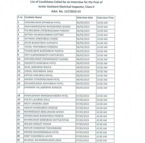 IAS-PCS-GPSC shortlisted candidates for the interview for the post of Junior Assistant Electrical Inspector Class II 2015