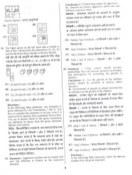 SSC-SSC CGL Tier - 1 Evening Shift Exam 2015 Question Paper