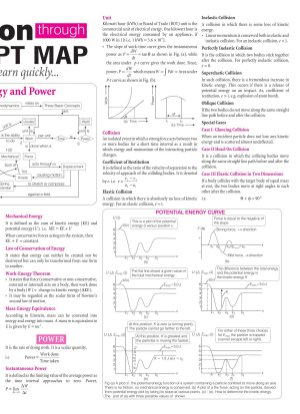 Physics Spectrum-August 2015