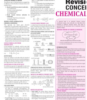 Chemistry Spectrum -September 2015