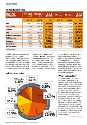 Outlook Money -Outlook Money, November 2015