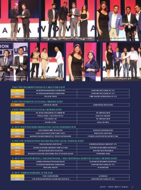 Experiential Celebrations-July - December 2015