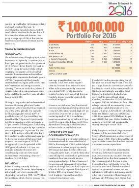 Dalal Street Investment Journal-Dalal Street Investment Journal 27 December, 2015 Vol. 31, Issue. No.1