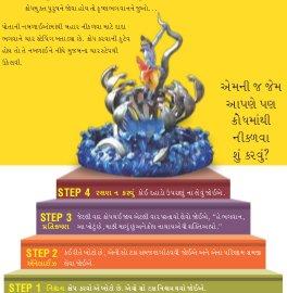 Akram Youth Gujarati-ક્રોધ | February 2016 | અક્રમ યુથ