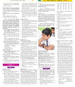 AP Bhavitha-03-03-2016