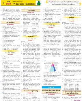 TG Bhavitha-10-03-2016