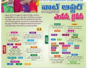 TG Bhavitha-31-03-2016