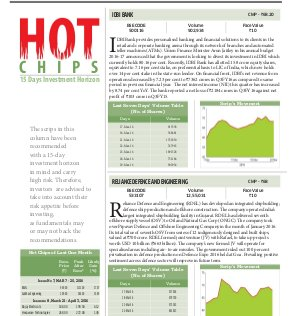 Dalal Street Investment Journal-Dalal Street Investment Journal Vol 31 Issue No 9, April 17, 2016