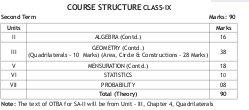 CBSE-Syllabus of CBSE Class 9 Second Term