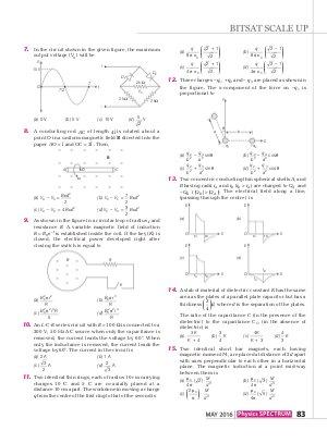Physics Spectrum-May 2016