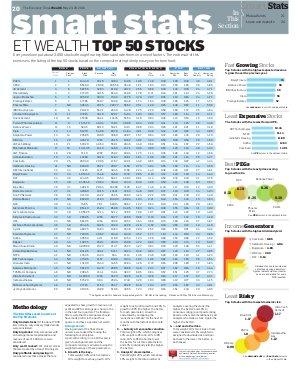 The Economic Times Wealth-20160523_ET-Wealth