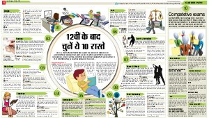 Career Path,Career Goals,Growth and Development Magazine - Inext Live Jagran-25-05-16