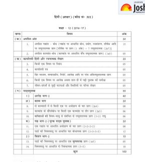 CBSE-CBSE Class 12 Hindi Core Syllabus 2016 – 2017