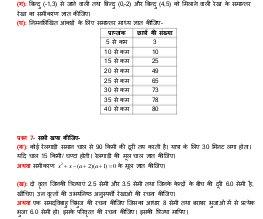 UP Board-UP Board Class 10 Math Sample Paper Set-1
