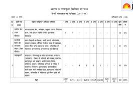 CBSE-CBSE Class 12 Hindi Elective Syllabus 2016 – 2017