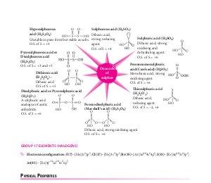 Chemistry Today-Chemistry Today- September 2016