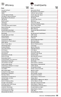 fe India's Best Banks-March 2013