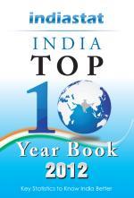 Indiastat India T...