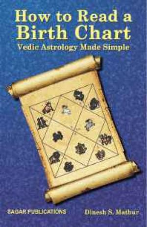 How to read a Birth Chart